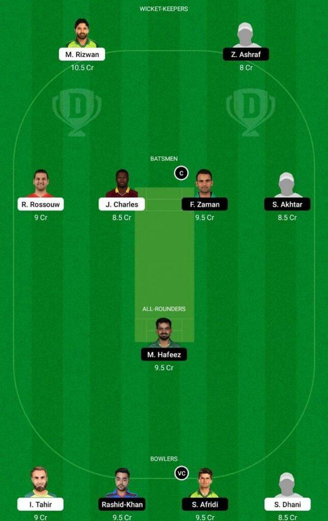 Multan Sultans vs Lahore Qalandars DREAM11 Playing11