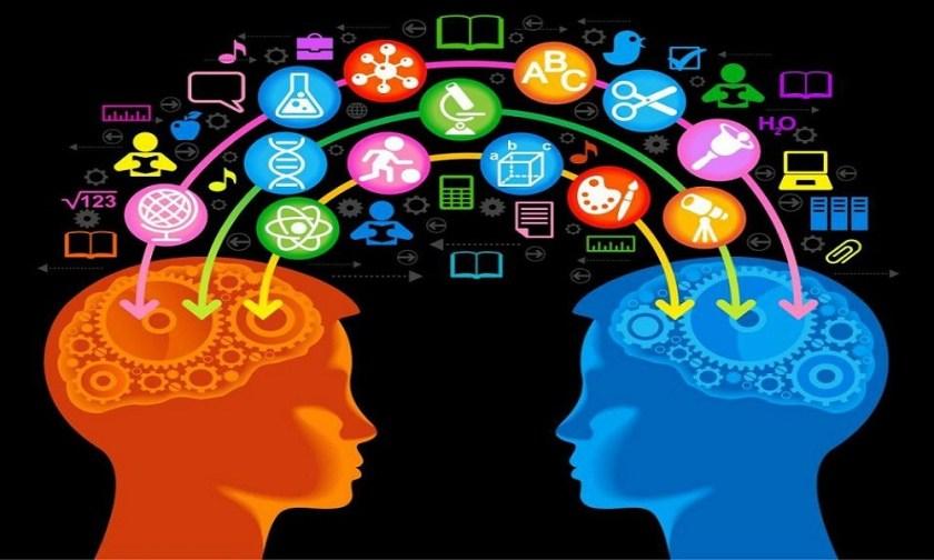 brain trainingexercises