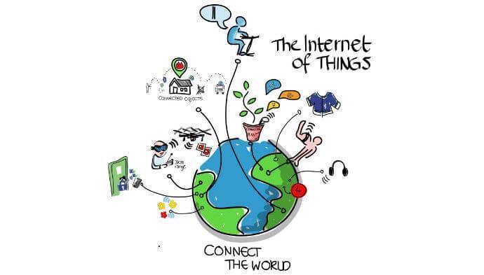 Digitale trends, der ændrer verden: Cloud, Mobility, Internet of Things og Big Data