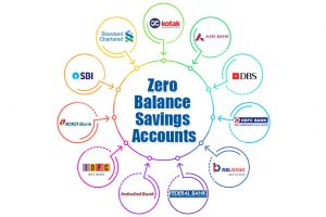 Zero Balance Savings account Rules: Banks New Rules relaxed by RBI