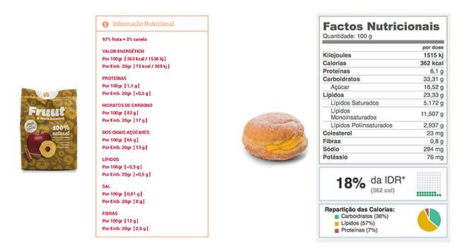 Fruut Bolas de Berlim Nutricional