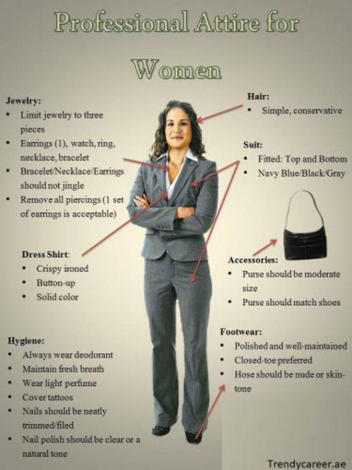 interview preparation for women in UAE