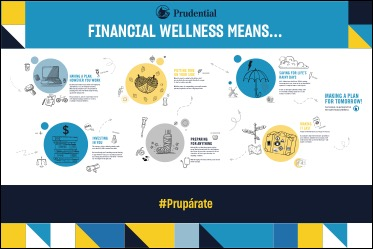Prudential Wellness