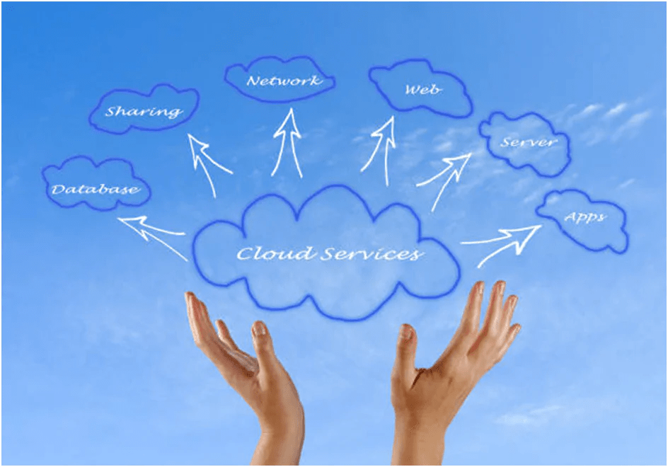 WHY IS CLOUD-BASED DESKTOP MANAGEMENT IS BEST FOR SMBS 2021