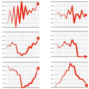 Identifying Chart Patterns, Chart Pattern Images