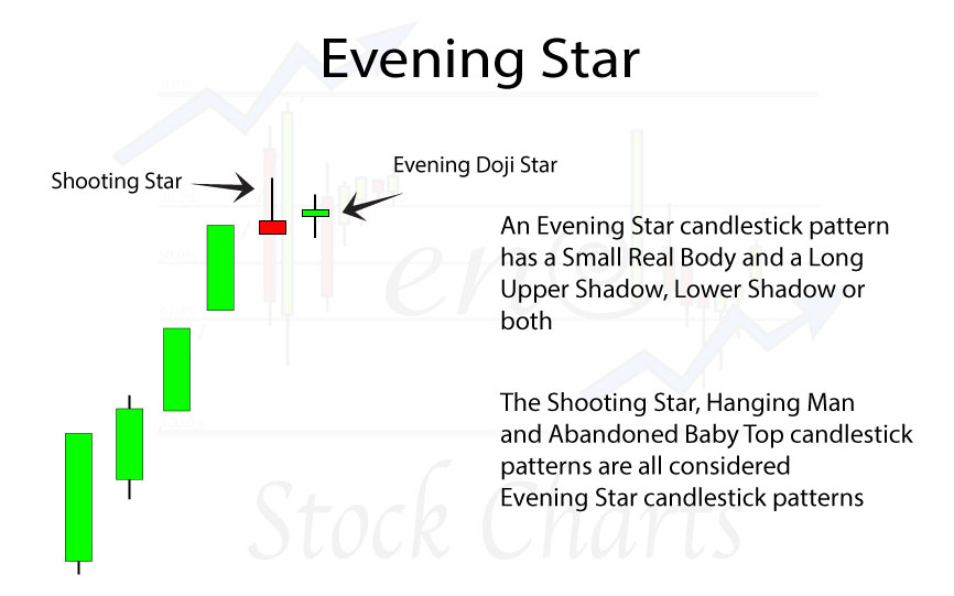 evening-star-slider-h
