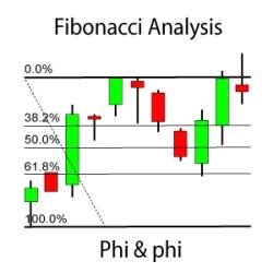 fibonacci-slider-max, learn technical analysis