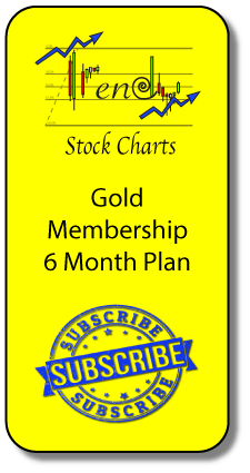 gold-membership, Subscribe to Trendy Stock Charts