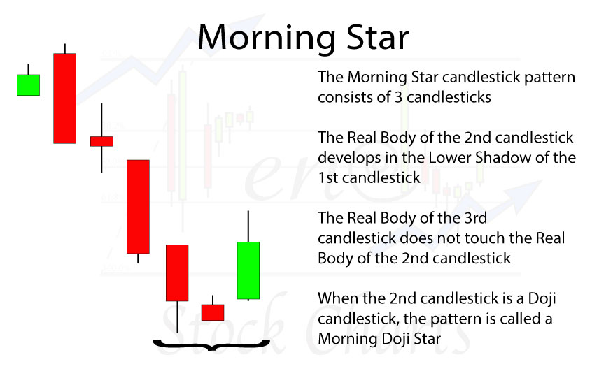 morning-star-slider-h