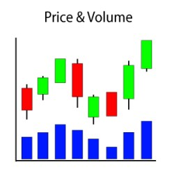 price-volume-slider-max, learn technical analysis