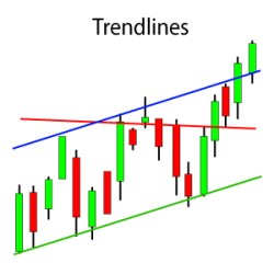 trendlines-slider-max, learn technical analysis