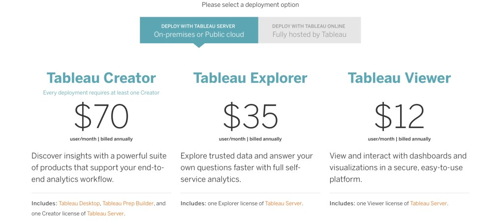 3 columns showing pricing options for Tableau software