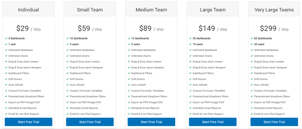 Table comparing Ubiq monthly subscription plans and pricing