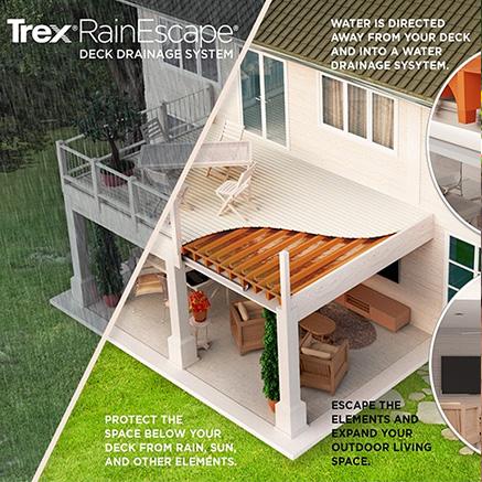 under deck drainage system for under