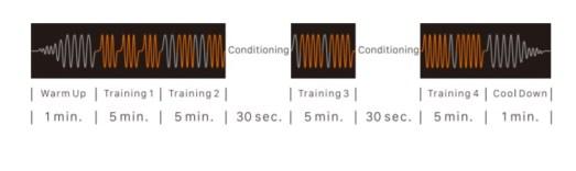 23分のトレーニング