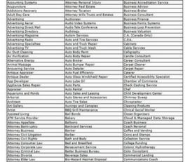 categories- TribeLocal