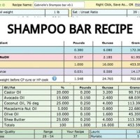 Shampoo Bar Recipe