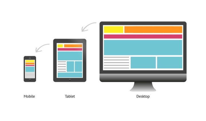 Invest in responsive designs