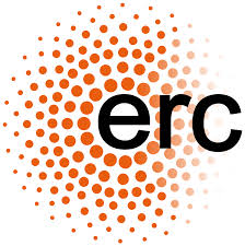 Logo del European Research Council, organisme finançador del projecte.