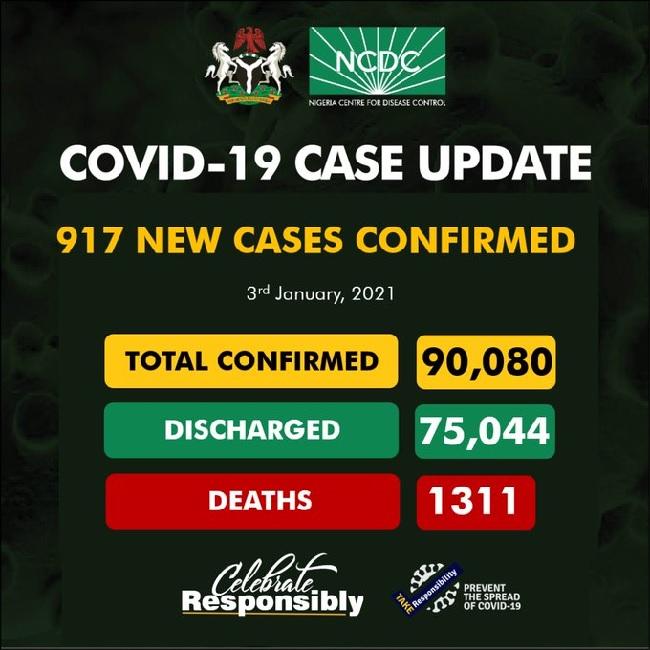 Nigeria records 917 cases