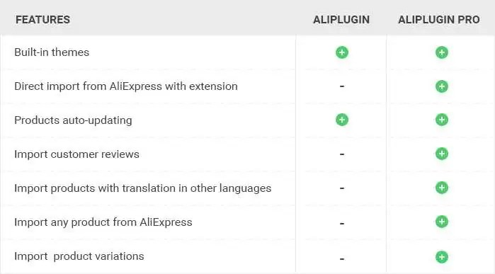 Aliplugin Features