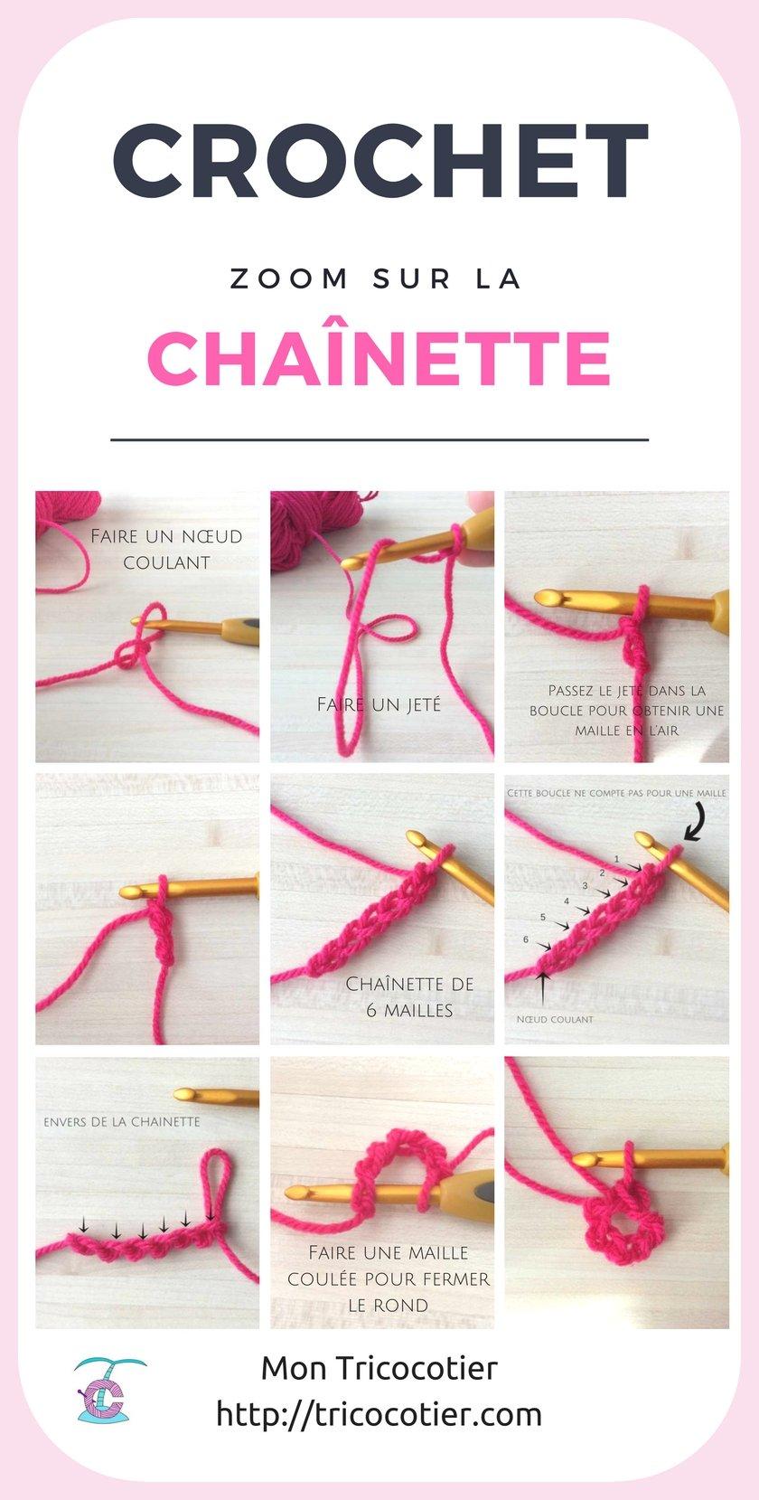 Infographie Pinterest Crochet Zoom sur la chainette tuto en photos pour débuter