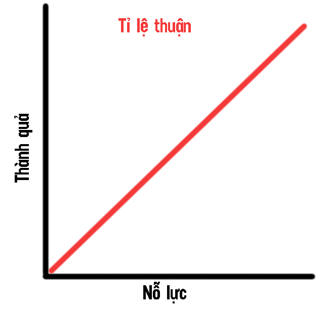 linear-curve-640x611