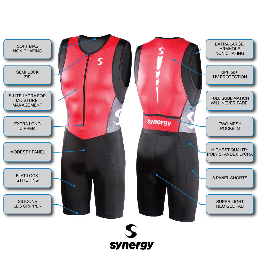 Synergy Tri Suit Review Test