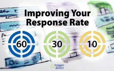 Improve Response Rate with 60-30-10 Rule