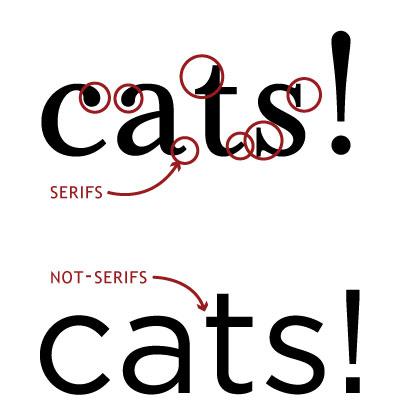 Serif vs Sans