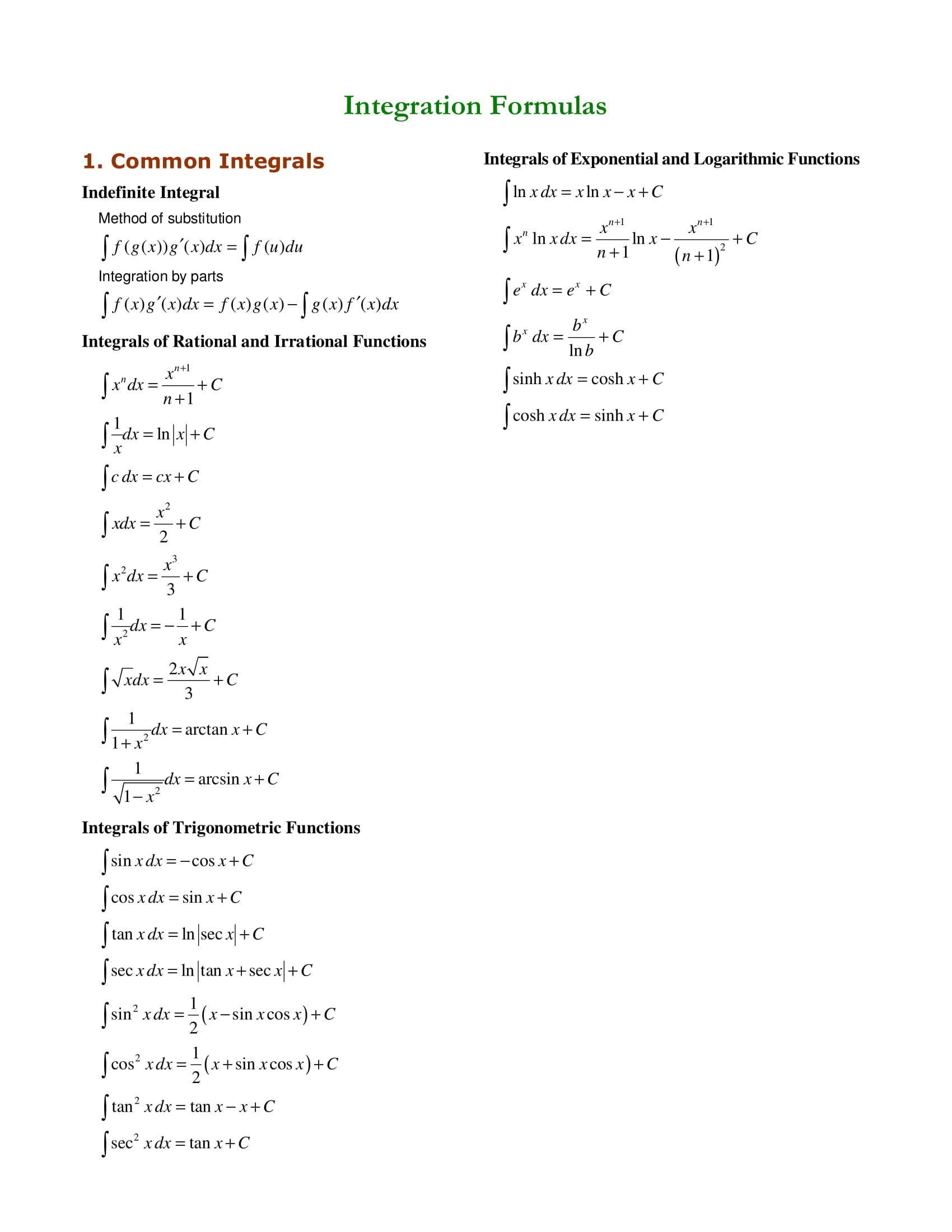 Integration Formula For Trigonometry Function