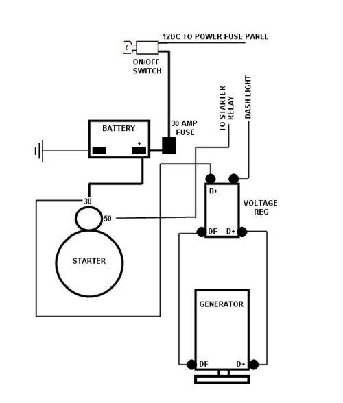 sand rail wiring diagram wiring diagram hayabusa sand rail wiring diagram wire