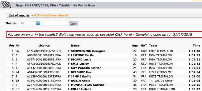 Gray F 2016