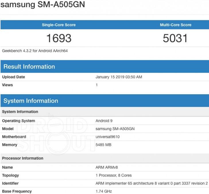 Galaxy A50 Dengan RAM 6GB