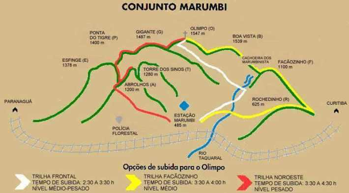 Parque Estadual do Marumbi/PR