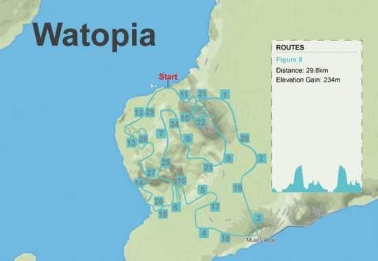 Zwift Watopia Figure 8