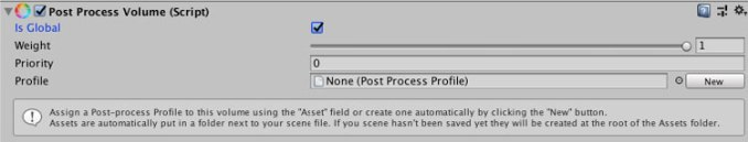 Setting up Post Processing V2 in SineSpace