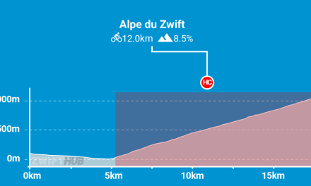 Protected: CHRISTMAS CAMP: ALPE DU ZWIFT