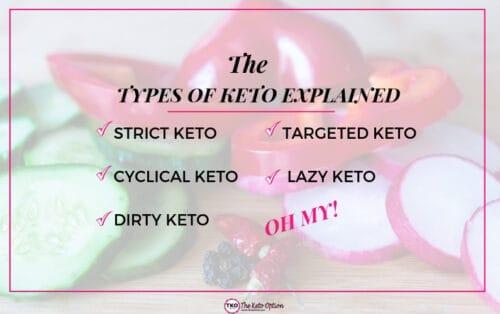 Types of Keto Explained
