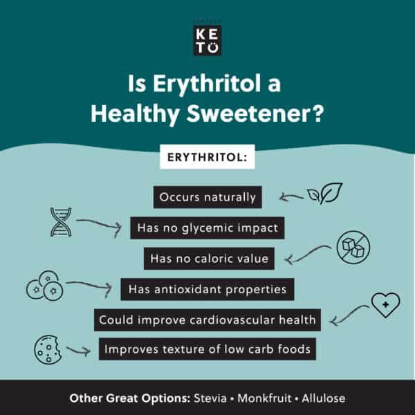 Erythritol-education-003