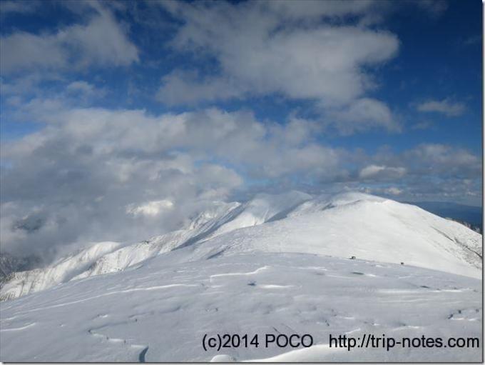 積雪期の平標山