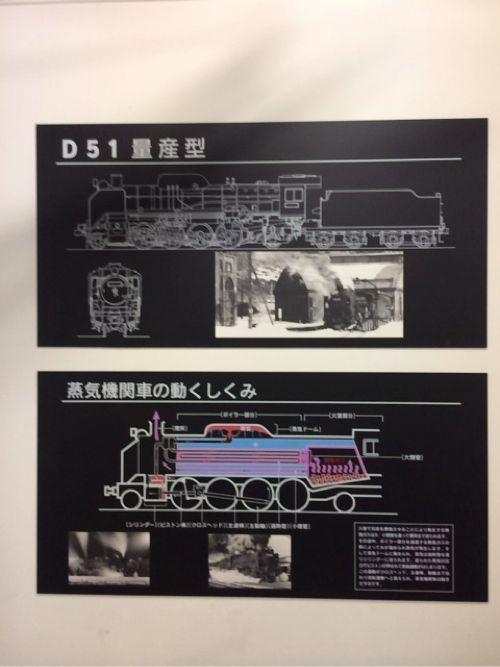 D51量産型