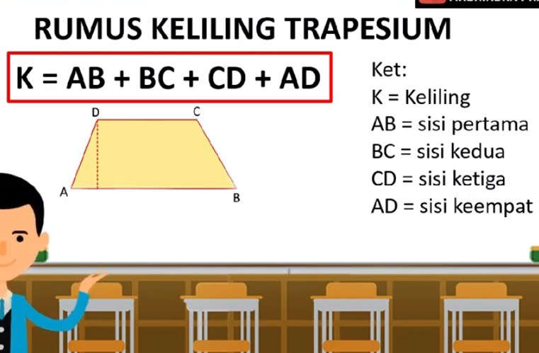 Sebuah trapesium memiliki panjang sisi sejajar berukuran 15 cm dan 22 cm. Tentukan berapa keliling trapesium tersebut?