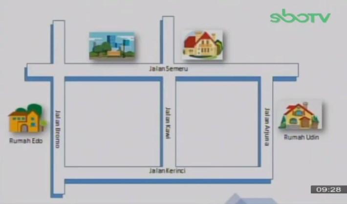 Soal dan Jawaban SBO TV 28 September SD Kelas 2