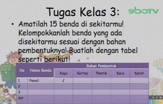 Soal dan Jawaban SBO TV 1 September SD Kelas 3