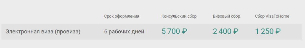 ----6---1250-