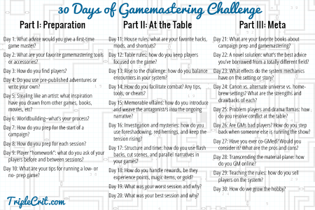 30 Days of Gamemastering
