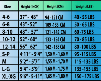 Determine the right size for Tights