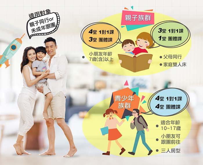 英文夏令營, 暑假, 寒假, 親子團, 親子遊學推薦, 小朋友單獨去遊學