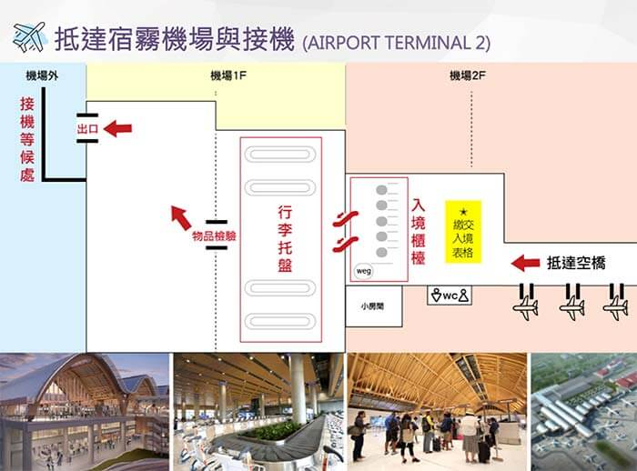 菲律賓-宿霧機場入境地圖介紹, 入境櫃檯, 行李托盤, 物品檢驗